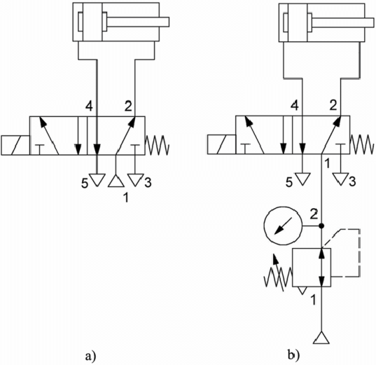 Pneumatic circuit (a) without and (b) with pressure