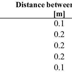 Damage evolution curve for ABAQUS cohesive element (t (MPa