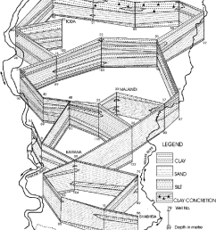fence diagram showing lateral and vertical aquifer disposition  [ 850 x 1185 Pixel ]