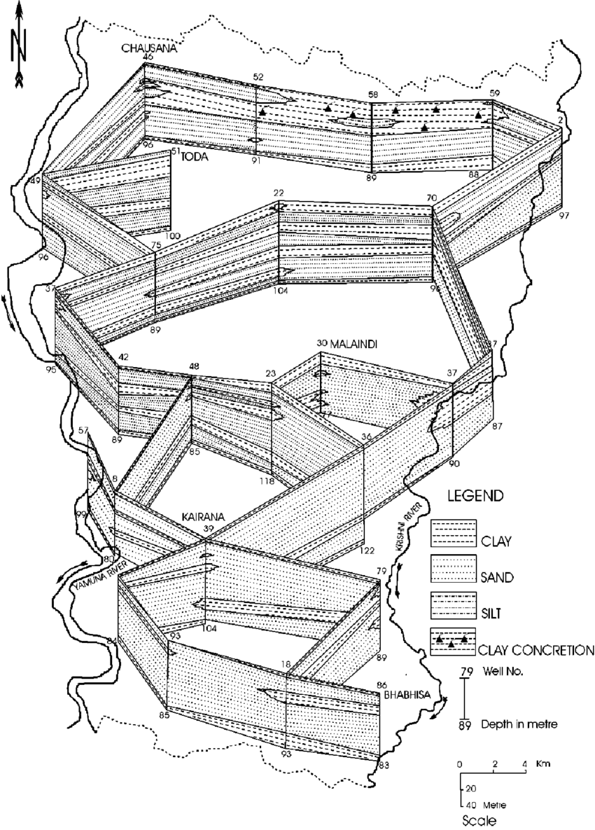 medium resolution of fence diagram showing lateral and vertical aquifer disposition