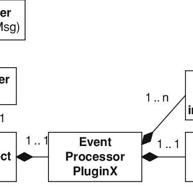 SPELL processor block diagram a memory release consistency