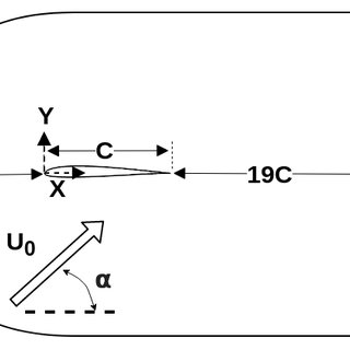 Jet actuators and their installation in airfoil (wing