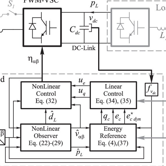Electrical circuit of a three-phase voltage-source