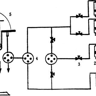 (PDF) Dehydrogenation and Dehydration of Isopropanol
