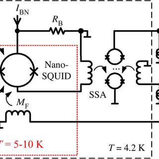 (PDF) Readout system for NanoSQUID sensors using a SQUID