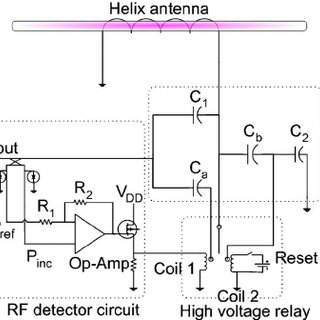 (PDF) Laser-rf creation and diagnostics of seeded