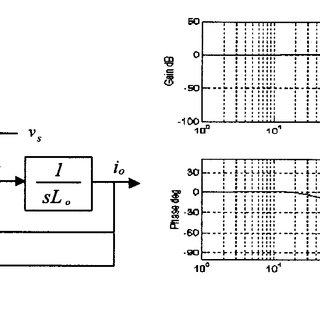 (PDF) Novel maximum-power-point-tracking controller for