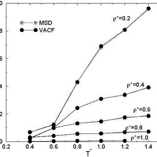 Representacion gráfica del C 60 (izquierda) y del C 70