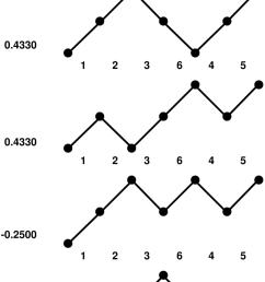 branching diagram of figure ii after reordering orbitals  [ 850 x 1615 Pixel ]