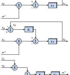 shows the block diagram of the adaptive filter in the laplace domain  [ 762 x 1126 Pixel ]