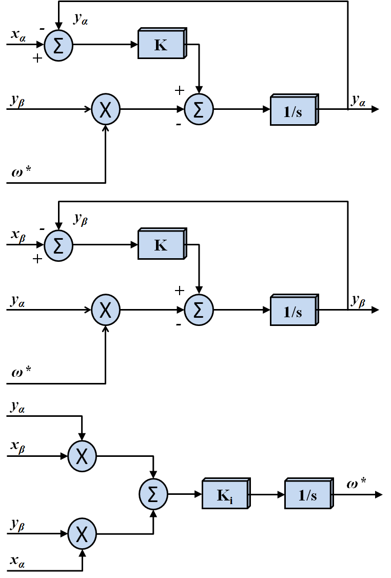 hight resolution of shows the block diagram of the adaptive filter in the laplace domain