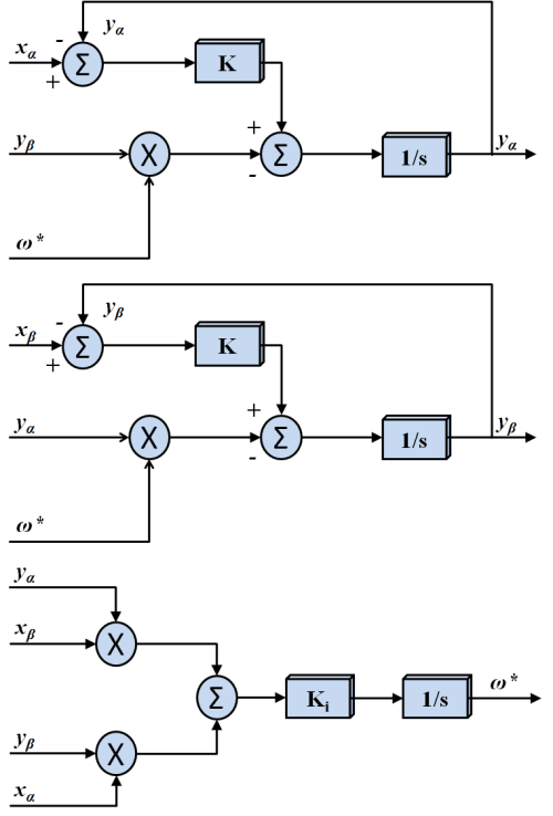 small resolution of shows the block diagram of the adaptive filter in the laplace domain