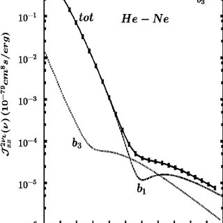 The quantum-mechanical ͑ quant ͒ and classical ͑ class ͒