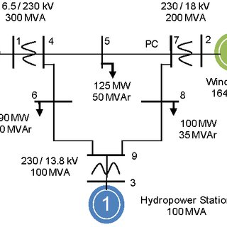 (PDF) Crowbar System in Doubly Fed Induction Wind Generators