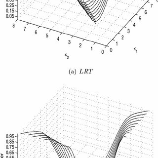 (PDF) Small Sample Tests for Shape Parameters of Gamma