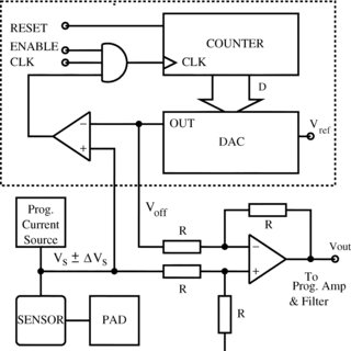 (PDF) Analog VLSI Circuit Implementation of an Adaptive