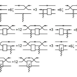 This Feynman diagram represents part a contribution to the