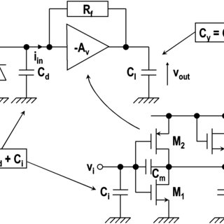 Resistive feedback transimpedance amplifier and CMOS fast