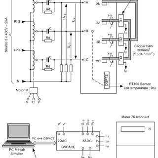 (PDF) A coupled thermal and electrical soft sensor for