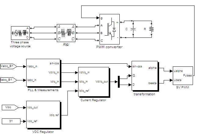 Closed loop simulink model of three-phase AC to DC boost