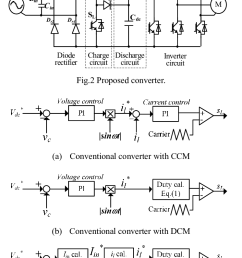 three different control method diagrams for pfc circuits  [ 746 x 1103 Pixel ]
