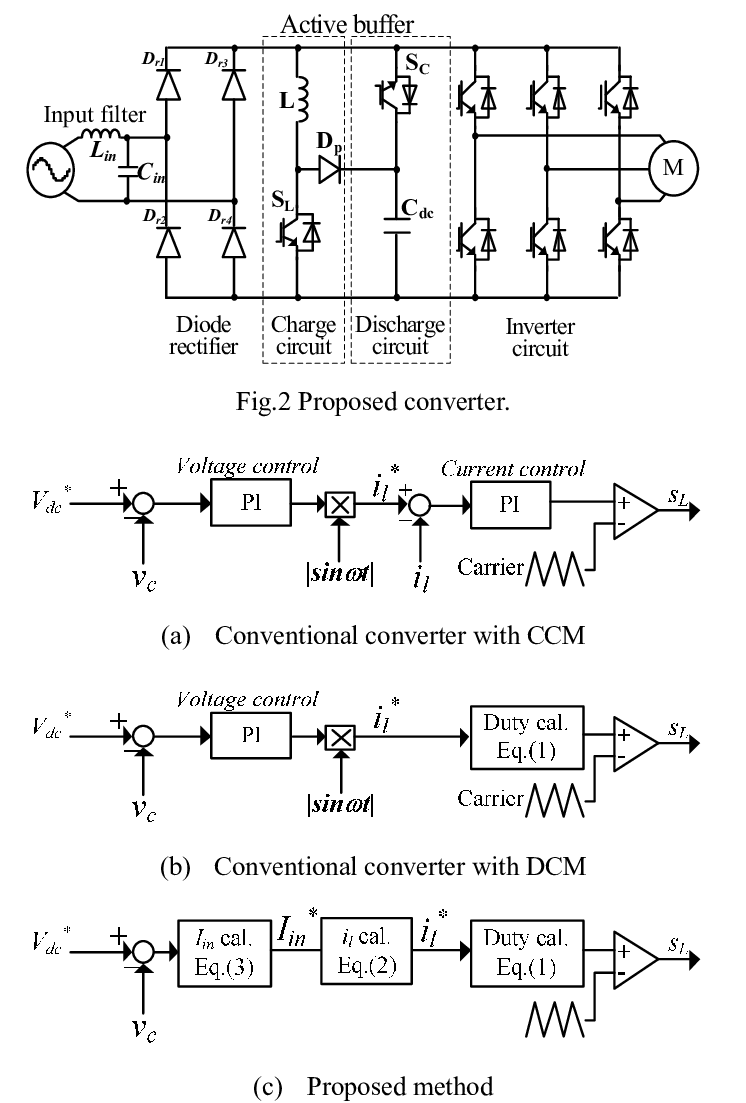 hight resolution of three different control method diagrams for pfc circuits