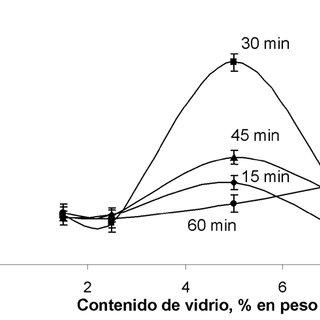 (PDF) Síntesis y caracterización de adsorbentes cerámicos