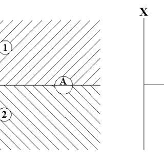 Heat generation sources in orthogonal metal cutting