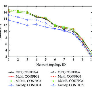 (PDF) An Analysis of the Network Selection Problem for