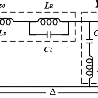 Two port network (a) even-mode excitation (b) odd-mode
