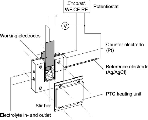 Potentiostatic three electrode set-up and electrolytic