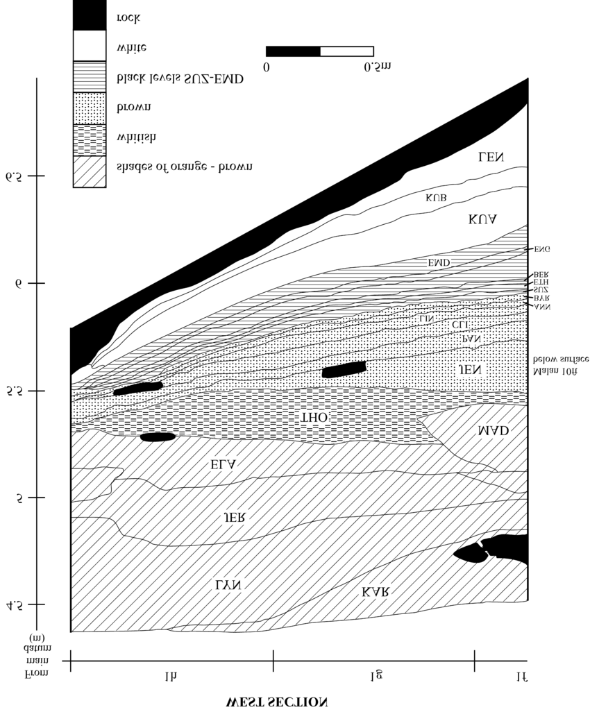 medium resolution of schematic representation of the west section of the excavation at rose cottage cave with a