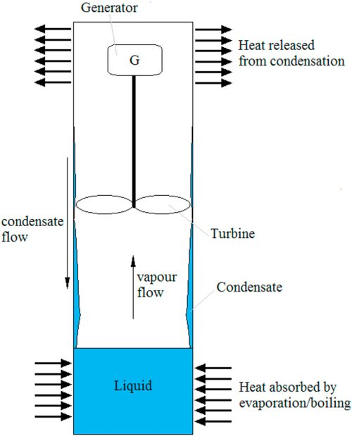 small resolution of ground source heat pump with geothermal heat pipe