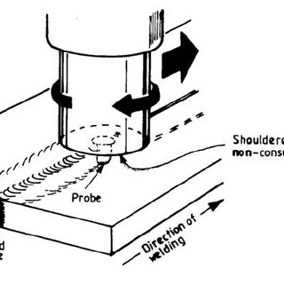 (PDF) Underwater Welding-Present Status and Future Scope