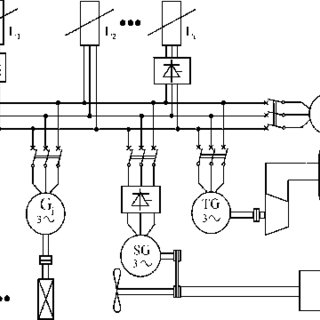 (PDF) FUNDAMENTALS OF ELECTRICAL POWER QUALITY ASSESSMENT