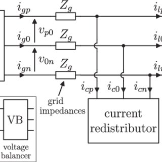 (PDF) Evaluation of power converters to implement bipolar