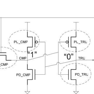 (PDF) Implementation of the Cell Broadband Engine™ in 65
