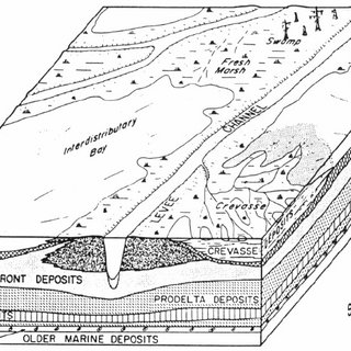 14: Geologic cross section along south shore of Lake