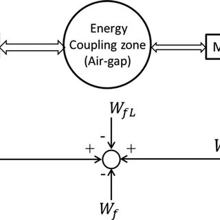 (PDF) A Theoretical Analysis of Pulsating Torque