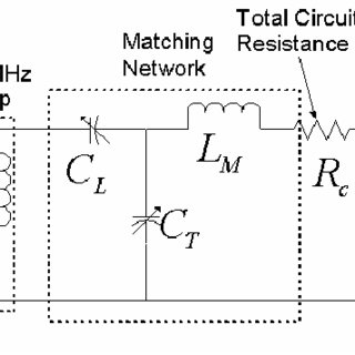Circuit diagram of the ICRH antenna, indicating how the