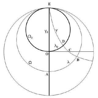 (PDF) Brzeski, J.G.: Application of Lobatchevsky's Formula