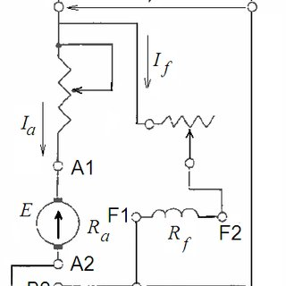 8. Rotors for synchronous reluctance motors: (a) salient