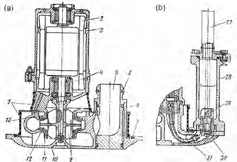 12: Booster fuel pump ECN-325: (a) cross section of fuel