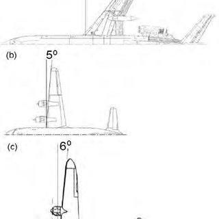 Aircraft generators: 1 – main generator, 2 – APU, 3