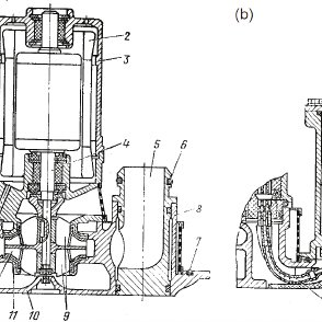 Booster fuel pump ECN325: (a) cross section of fuel pump and induction | Download Scientific