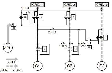 Electric Power System of Tu-154M Passenger Aircraft (PDF