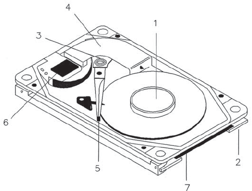 20. Computer hard disk drive (HDD) with a PM brushless