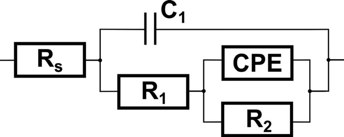 Electric equivalent circuit used for analysis, composed of
