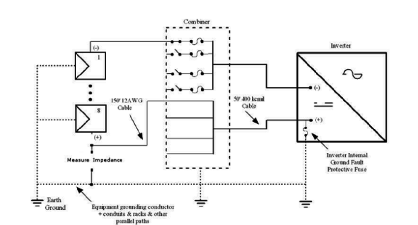 Impedance measurement of array positive home run wiring