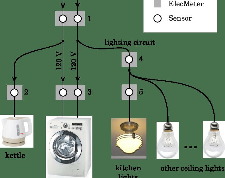 Mallory Distributor Wiring Diagram Free Download Wiring Diagram
